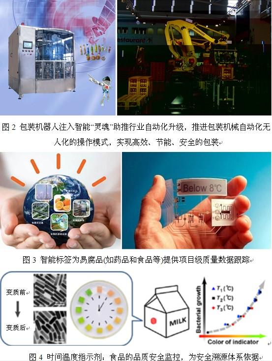 智能包装-2.jpg
